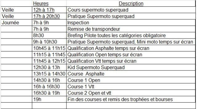 horaire type