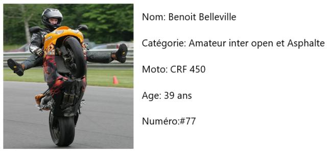 77 benoit belleville