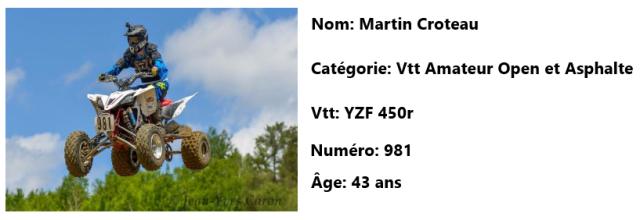 981 martin croteau